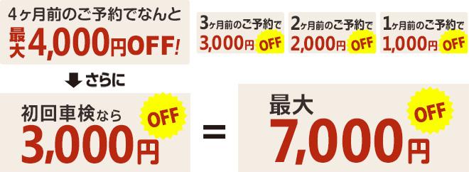 最大7,000円OFF